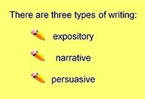 3 characteristic of persuasive essay